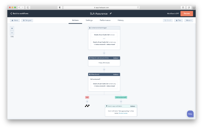 SLA Assurance Workflow Screenshot